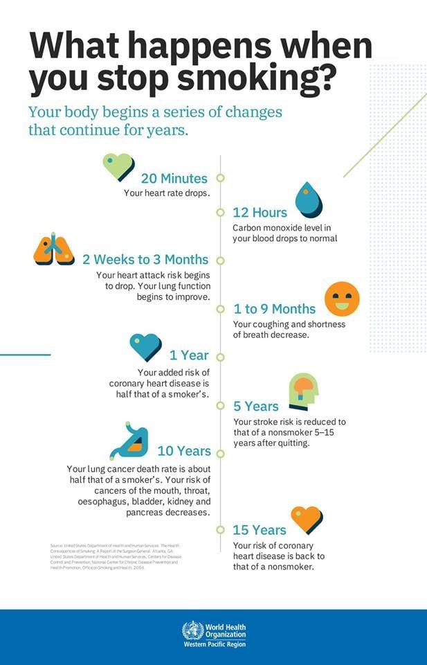 positieve effecten van stoppen met roken